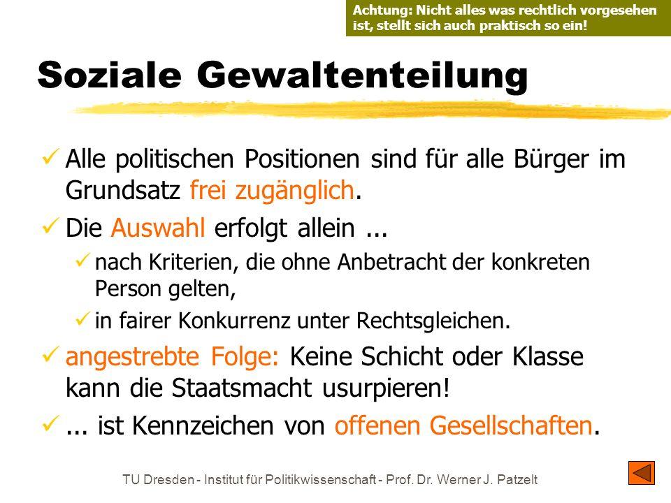 TU Dresden - Institut für Politikwissenschaft - Prof. Dr. Werner J. Patzelt Soziale Gewaltenteilung Alle politischen Positionen sind für alle Bürger i