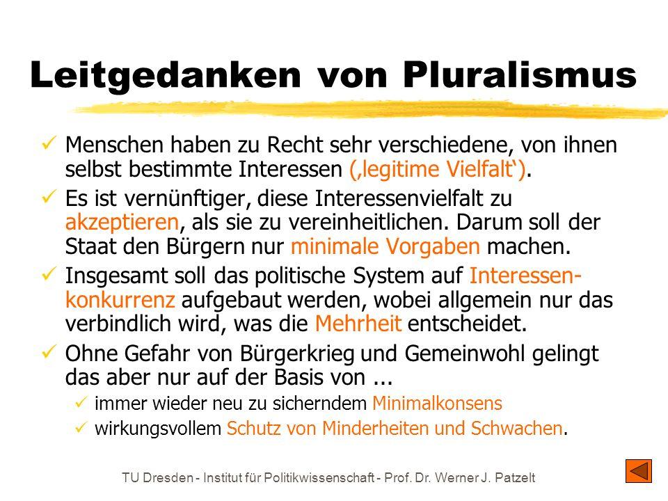 TU Dresden - Institut für Politikwissenschaft - Prof. Dr. Werner J. Patzelt Leitgedanken von Pluralismus Menschen haben zu Recht sehr verschiedene, vo