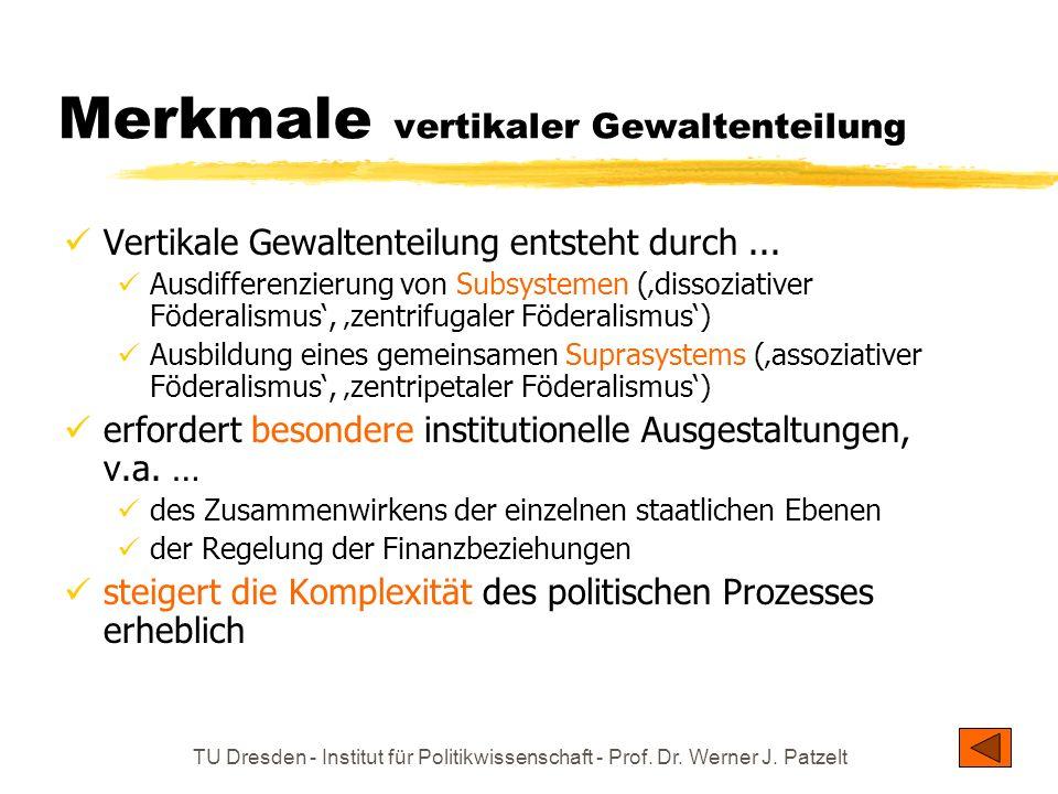 TU Dresden - Institut für Politikwissenschaft - Prof. Dr. Werner J. Patzelt Merkmale vertikaler Gewaltenteilung Vertikale Gewaltenteilung entsteht dur