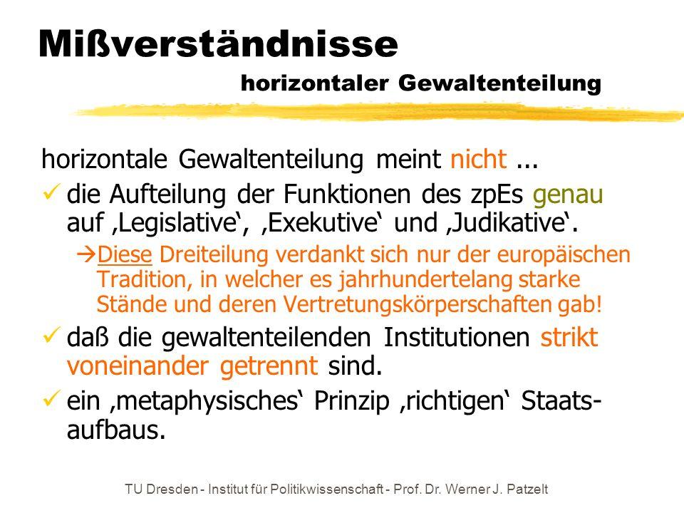 TU Dresden - Institut für Politikwissenschaft - Prof. Dr. Werner J. Patzelt Mißverständnisse horizontaler Gewaltenteilung horizontale Gewaltenteilung