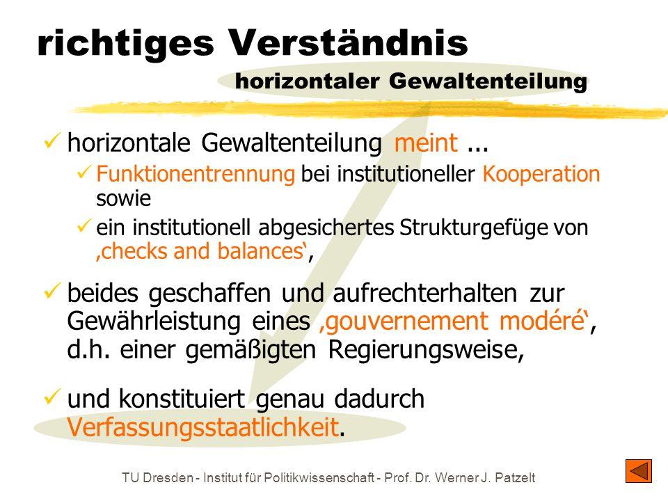 TU Dresden - Institut für Politikwissenschaft - Prof. Dr. Werner J. Patzelt richtiges Verständnis horizontaler Gewaltenteilung horizontale Gewaltentei