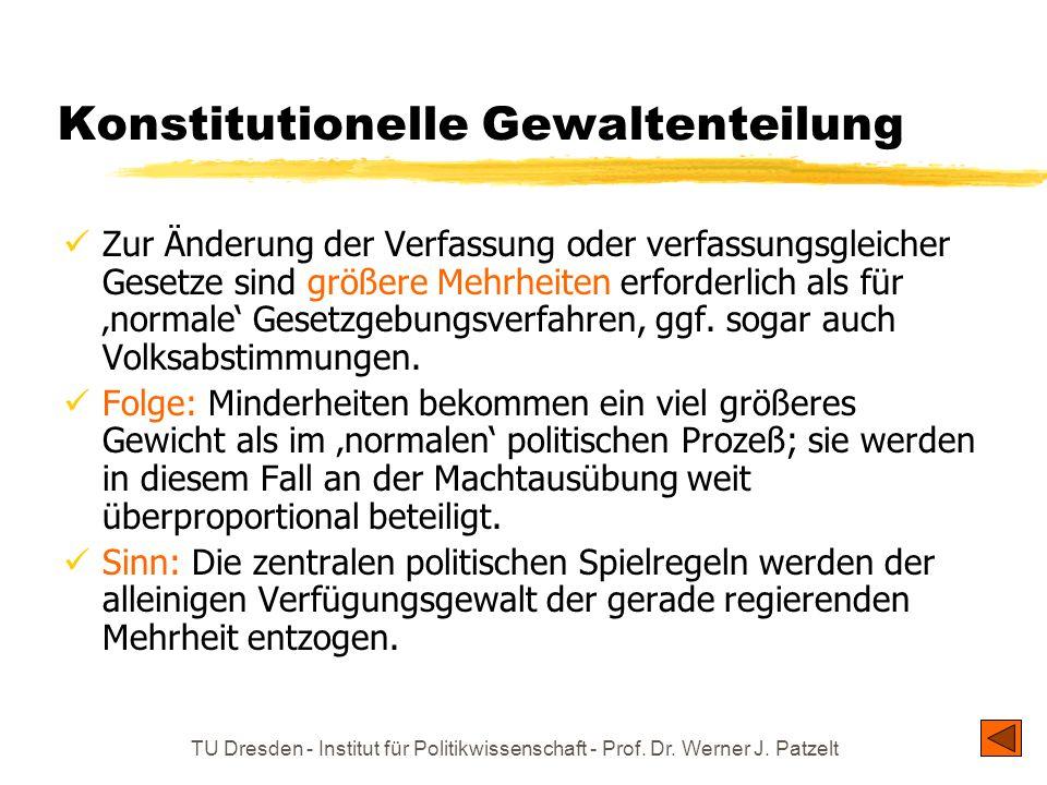 TU Dresden - Institut für Politikwissenschaft - Prof. Dr. Werner J. Patzelt Konstitutionelle Gewaltenteilung Zur Änderung der Verfassung oder verfassu