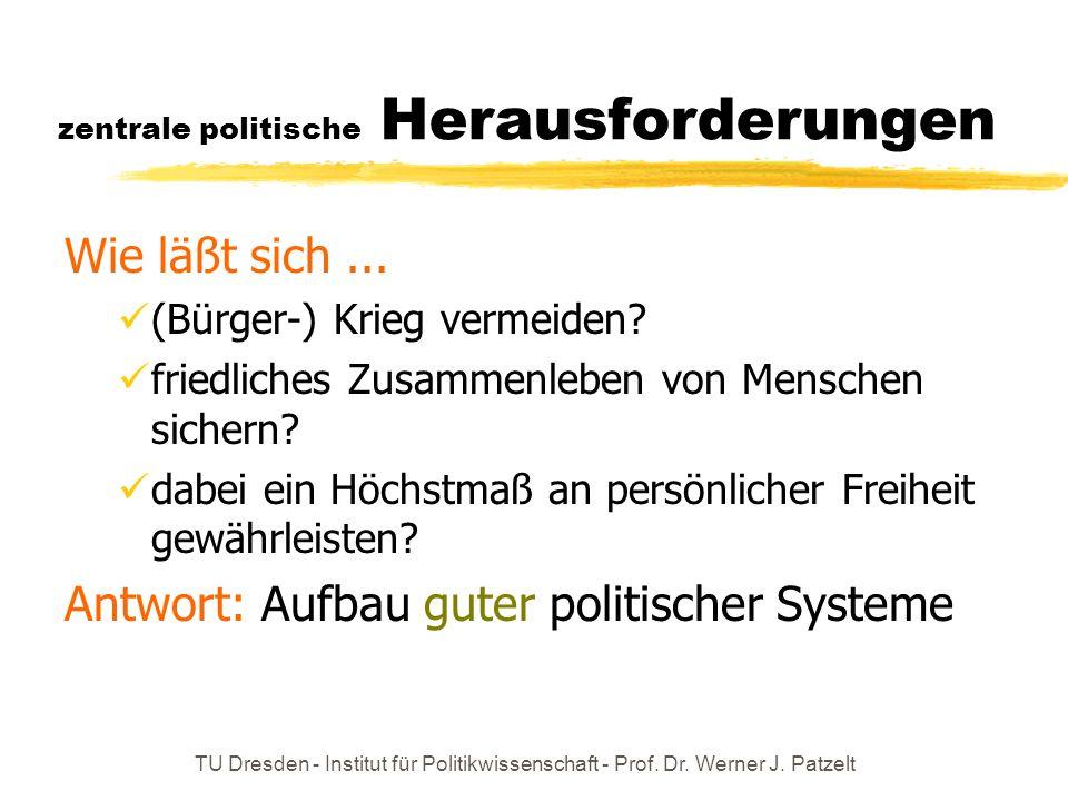 TU Dresden - Institut für Politikwissenschaft - Prof. Dr. Werner J. Patzelt zentrale politische Herausforderungen Wie läßt sich... (Bürger-) Krieg ver