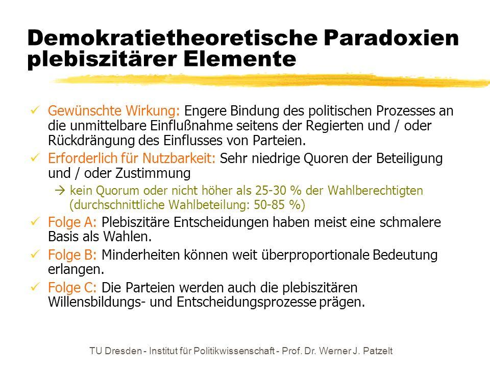 TU Dresden - Institut für Politikwissenschaft - Prof. Dr. Werner J. Patzelt Demokratietheoretische Paradoxien plebiszitärer Elemente Gewünschte Wirkun