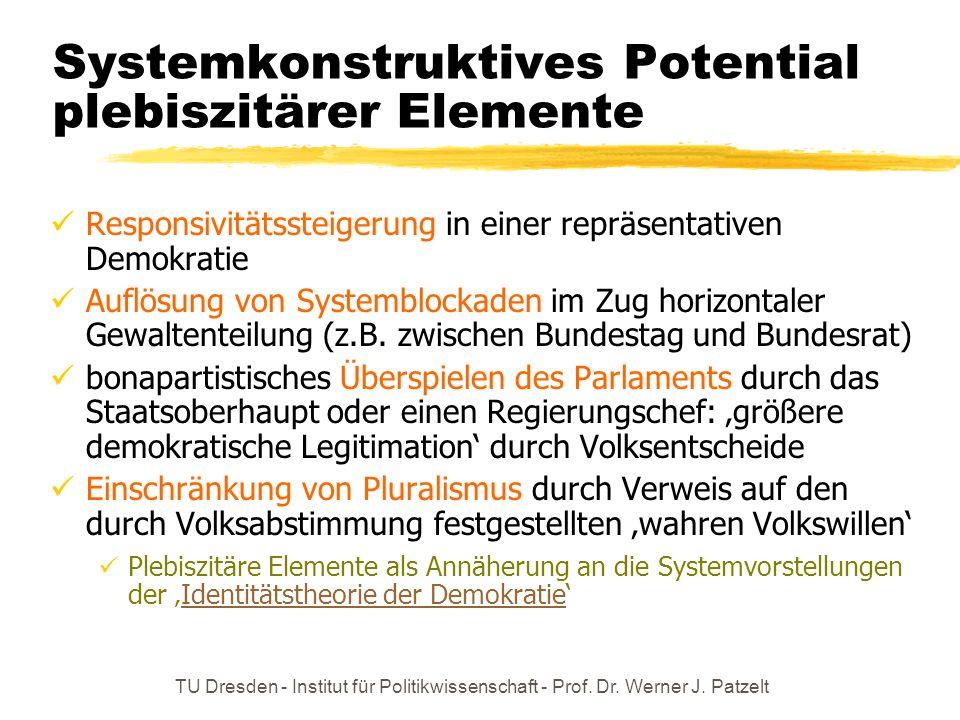TU Dresden - Institut für Politikwissenschaft - Prof. Dr. Werner J. Patzelt Systemkonstruktives Potential plebiszitärer Elemente Responsivitätssteiger