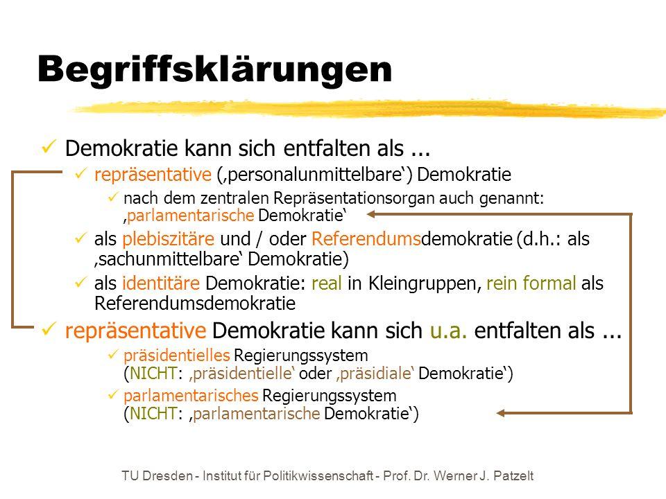 TU Dresden - Institut für Politikwissenschaft - Prof. Dr. Werner J. Patzelt Begriffsklärungen Demokratie kann sich entfalten als... repräsentative (pe