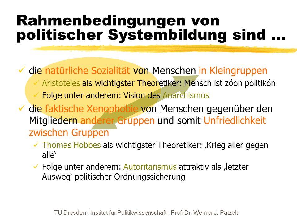 TU Dresden - Institut für Politikwissenschaft - Prof. Dr. Werner J. Patzelt Rahmenbedingungen von politischer Systembildung sind... die natürliche Soz
