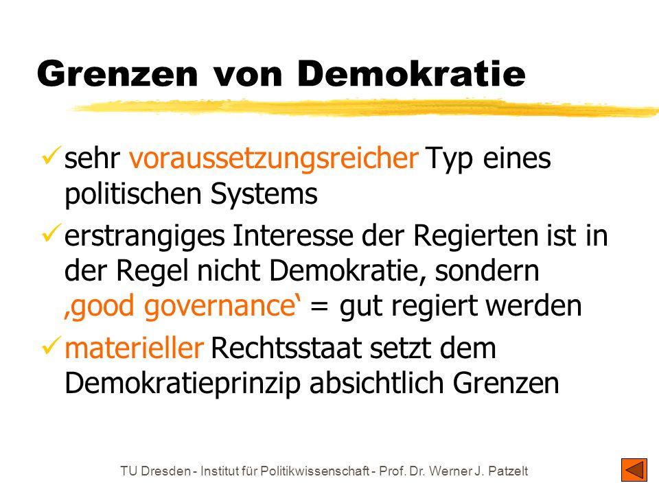 TU Dresden - Institut für Politikwissenschaft - Prof. Dr. Werner J. Patzelt Grenzen von Demokratie sehr voraussetzungsreicher Typ eines politischen Sy