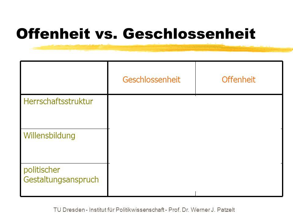TU Dresden - Institut für Politikwissenschaft - Prof. Dr. Werner J. Patzelt Offenheit vs. Geschlossenheit Auch der Umfang der Staatstätigkeit gehört z