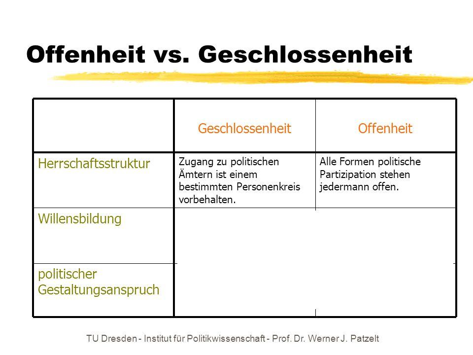 TU Dresden - Institut für Politikwissenschaft - Prof. Dr. Werner J. Patzelt Auch der Umfang der Staatstätigkeit gehört zum streitigen Sektor. Alle For