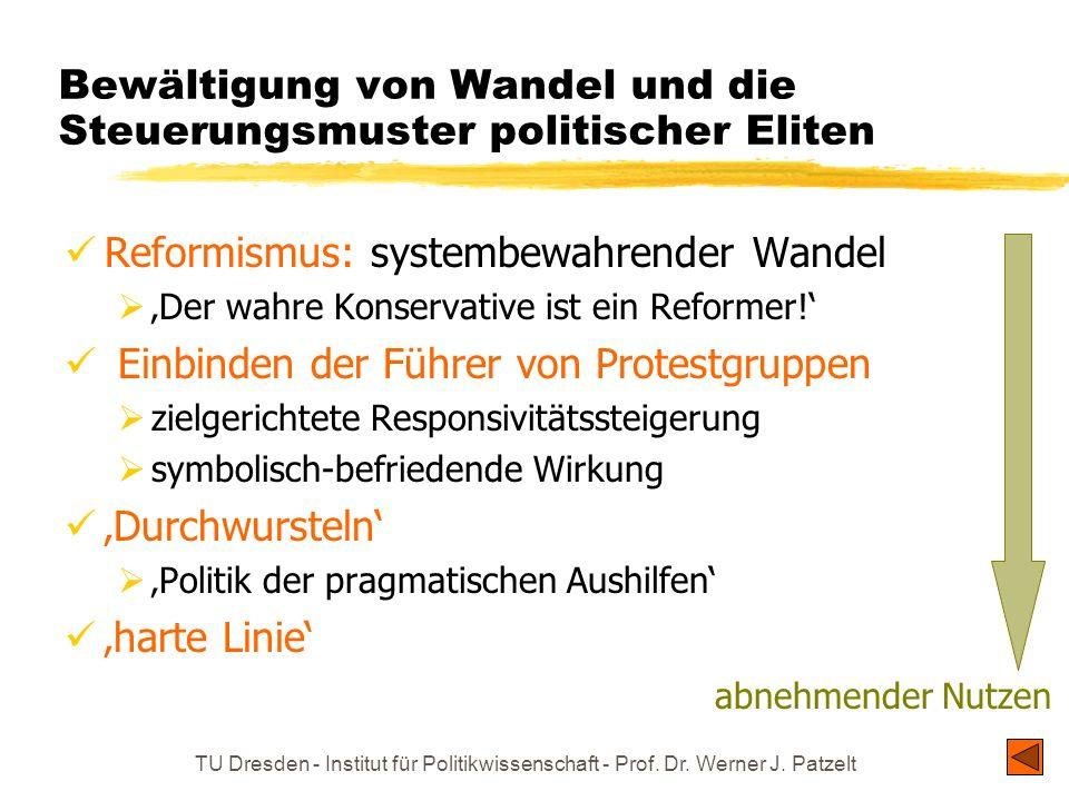 TU Dresden - Institut für Politikwissenschaft - Prof. Dr. Werner J. Patzelt Bewältigung von Wandel und die Steuerungsmuster politischer Eliten Reformi