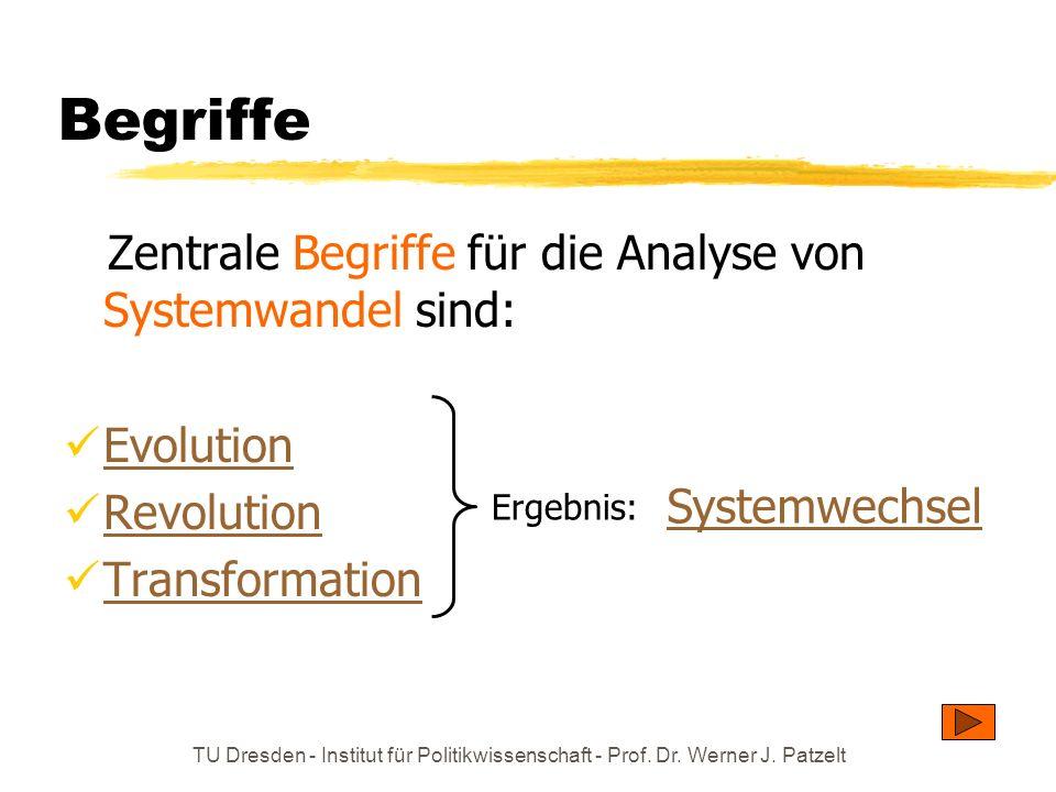 TU Dresden - Institut für Politikwissenschaft - Prof. Dr. Werner J. Patzelt Begriffe Zentrale Begriffe für die Analyse von Systemwandel sind: Evolutio