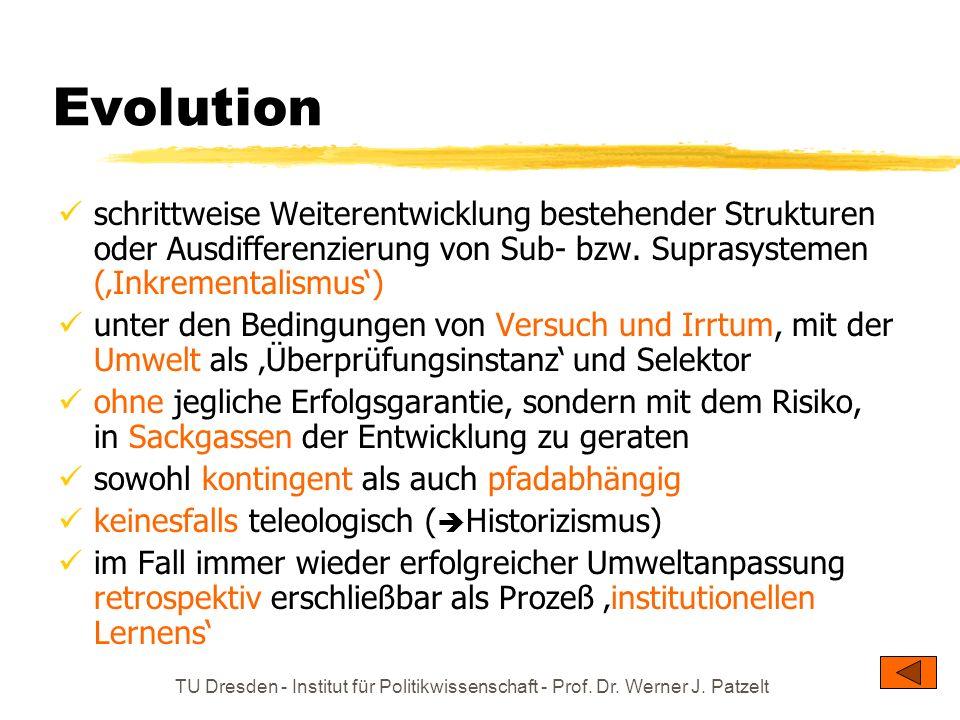 TU Dresden - Institut für Politikwissenschaft - Prof. Dr. Werner J. Patzelt Evolution schrittweise Weiterentwicklung bestehender Strukturen oder Ausdi