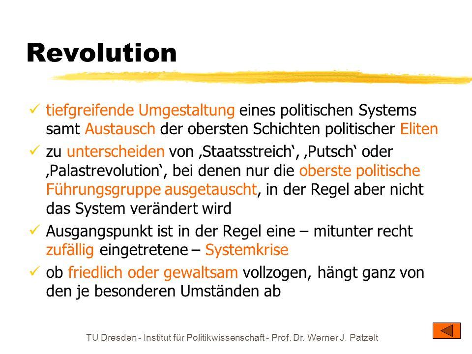 TU Dresden - Institut für Politikwissenschaft - Prof. Dr. Werner J. Patzelt Revolution tiefgreifende Umgestaltung eines politischen Systems samt Austa