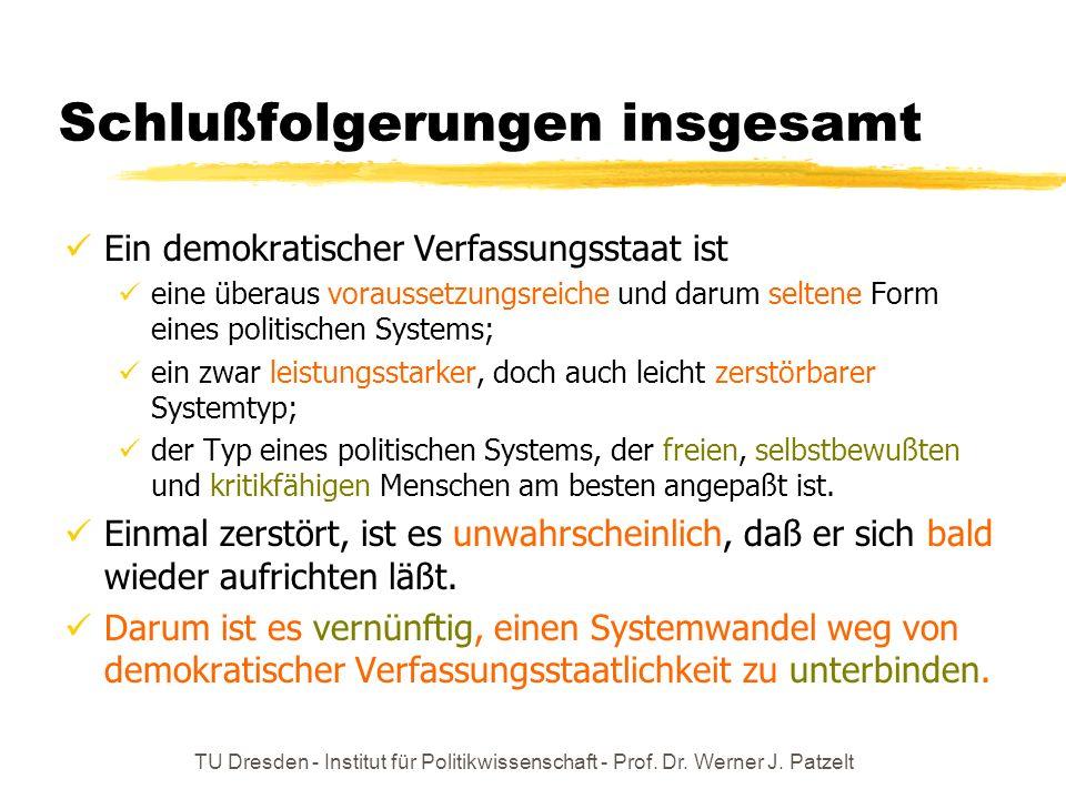 TU Dresden - Institut für Politikwissenschaft - Prof. Dr. Werner J. Patzelt Schlußfolgerungen insgesamt Ein demokratischer Verfassungsstaat ist eine ü