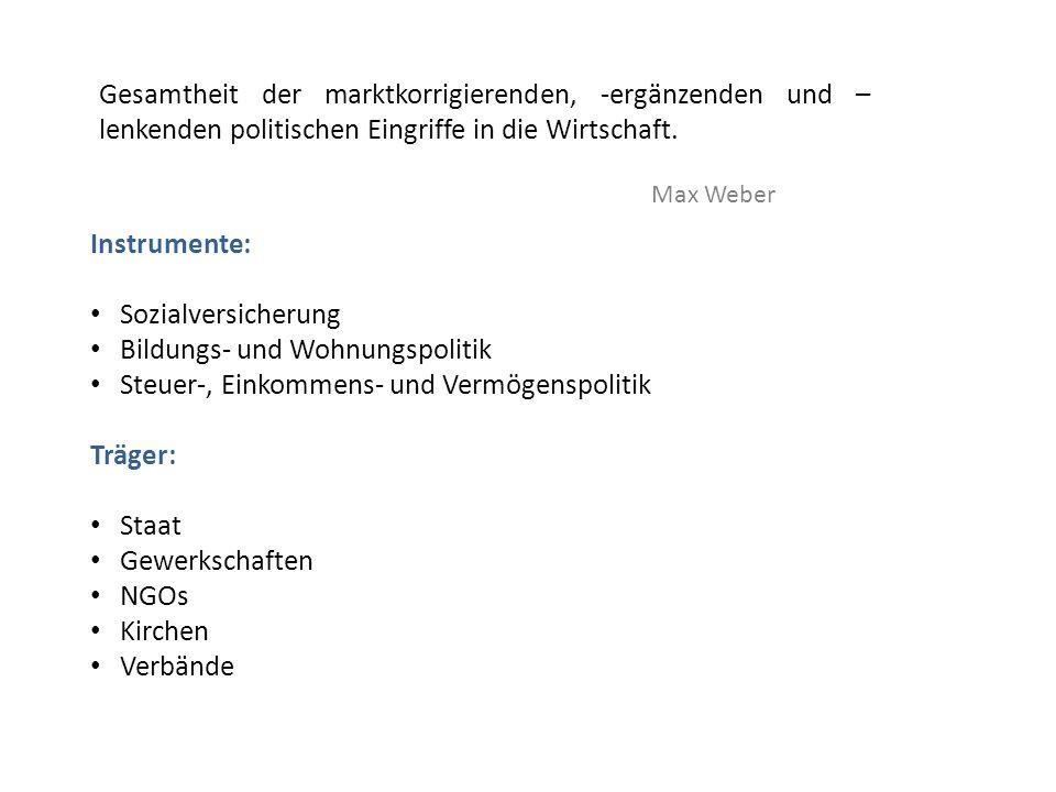 Ausgewählte Literatur: Blümle, Gerold, 1994: Das Adam Smith-Problem und die heutige Sozialpolitik, Dresden.