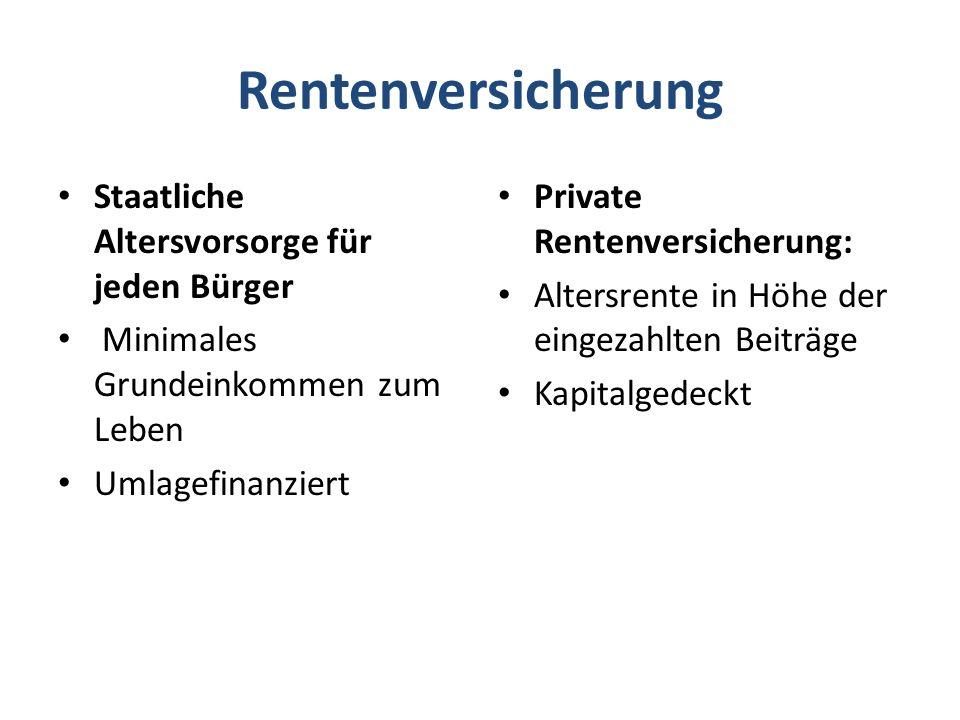 Krankenversicherung Gesetzliche – private Krankenversicherung Finanzierung über Steuern oder Beiträge Eigenanteil: z.B.