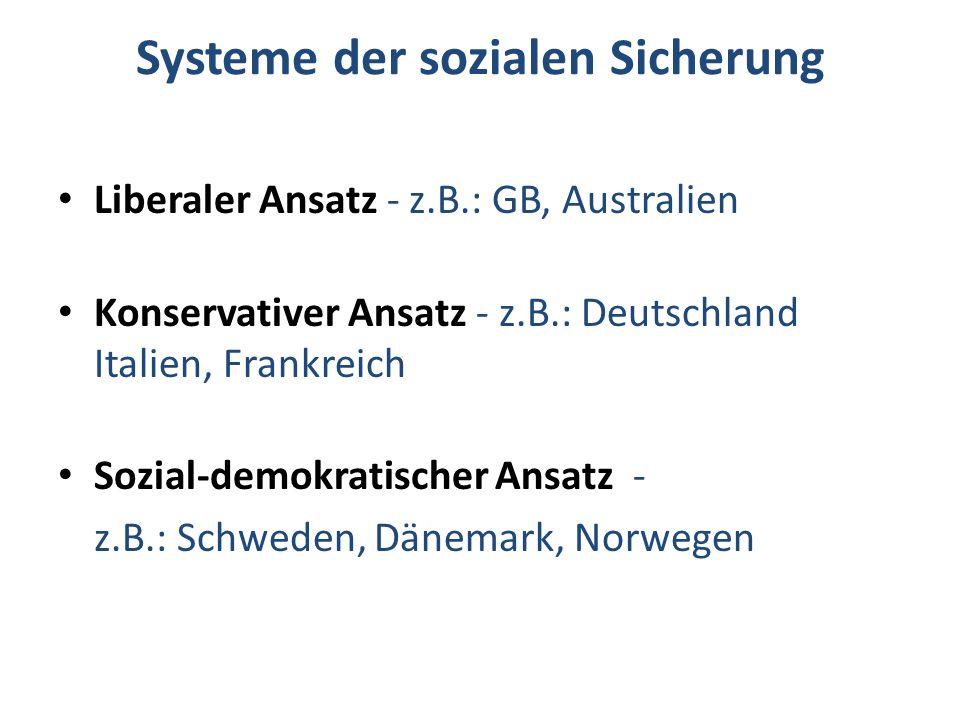 Systeme der sozialen Sicherung Liberaler Ansatz - z.B.: GB, Australien Konservativer Ansatz - z.B.: Deutschland Italien, Frankreich Sozial-demokratisc