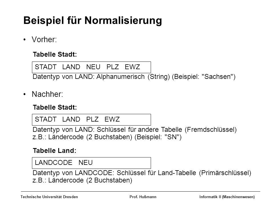 Technische Universität DresdenProf. HußmannInformatik II (Maschinenwesen) Beispiel für Normalisierung Vorher: Nachher: STADT LAND NEU PLZ EWZ Tabelle
