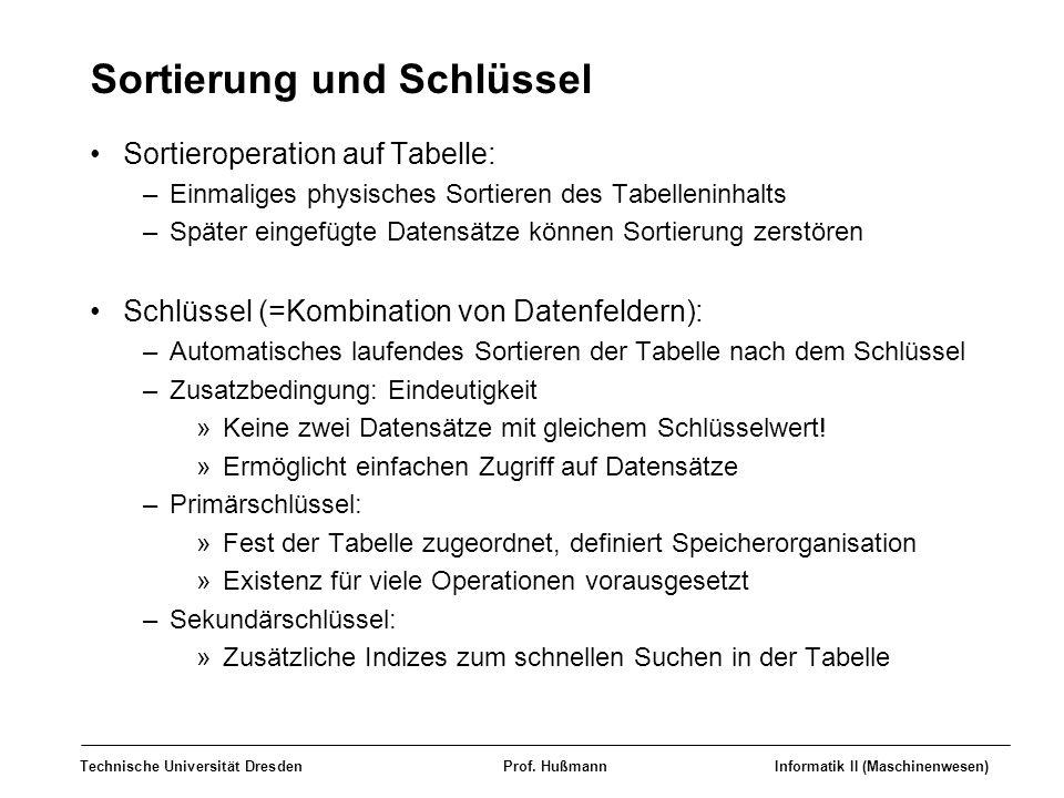 Technische Universität DresdenProf. HußmannInformatik II (Maschinenwesen) Sortierung und Schlüssel Sortieroperation auf Tabelle: –Einmaliges physische