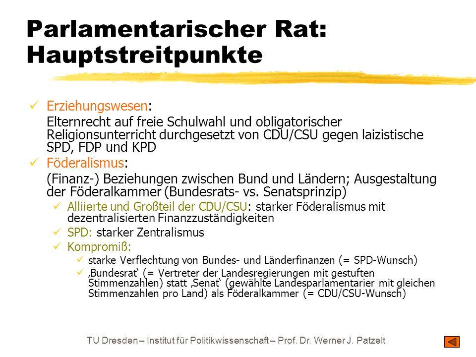 TU Dresden – Institut für Politikwissenschaft – Prof. Dr. Werner J. Patzelt Parlamentarischer Rat: Hauptstreitpunkte Erziehungswesen: Elternrecht auf