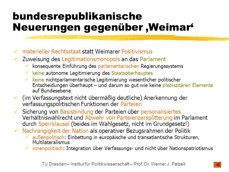 TU Dresden – Institut für Politikwissenschaft – Prof. Dr. Werner J. Patzelt bundesrepublikanische Neuerungen gegenüber Weimar materieller Rechtsstaat