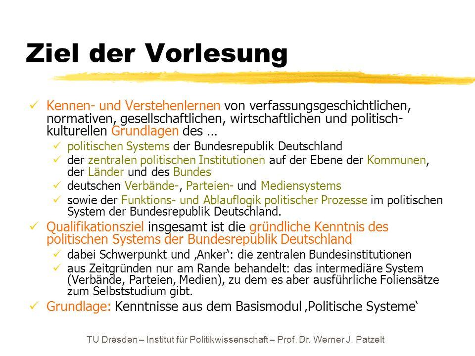 TU Dresden – Institut für Politikwissenschaft – Prof. Dr. Werner J. Patzelt Ziel der Vorlesung Kennen- und Verstehenlernen von verfassungsgeschichtlic