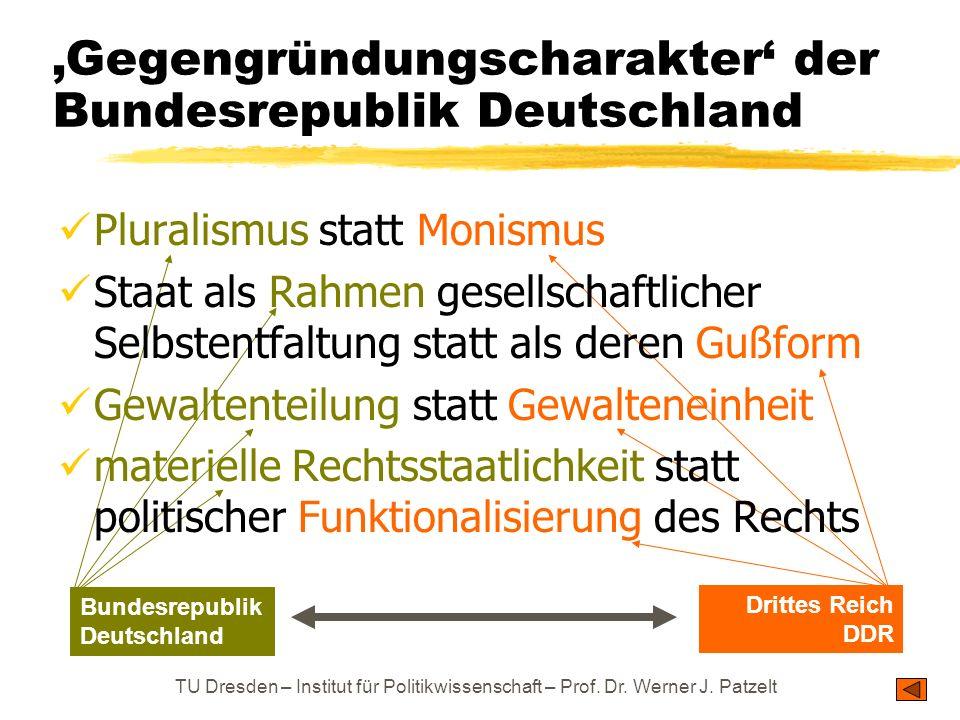 TU Dresden – Institut für Politikwissenschaft – Prof. Dr. Werner J. Patzelt Gegengründungscharakter der Bundesrepublik Deutschland Bundesrepublik Deut