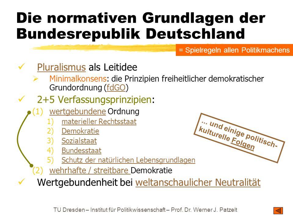 TU Dresden – Institut für Politikwissenschaft – Prof. Dr. Werner J. Patzelt Pluralismus als Leitidee Pluralismus Minimalkonsens: die Prinzipien freihe