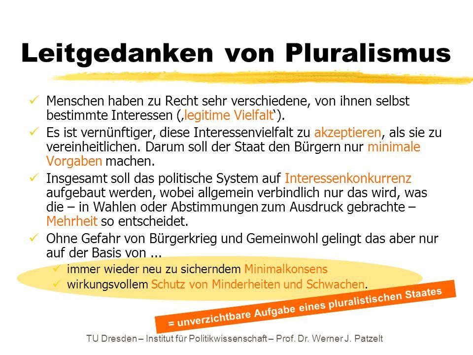 TU Dresden – Institut für Politikwissenschaft – Prof. Dr. Werner J. Patzelt Leitgedanken von Pluralismus Menschen haben zu Recht sehr verschiedene, vo