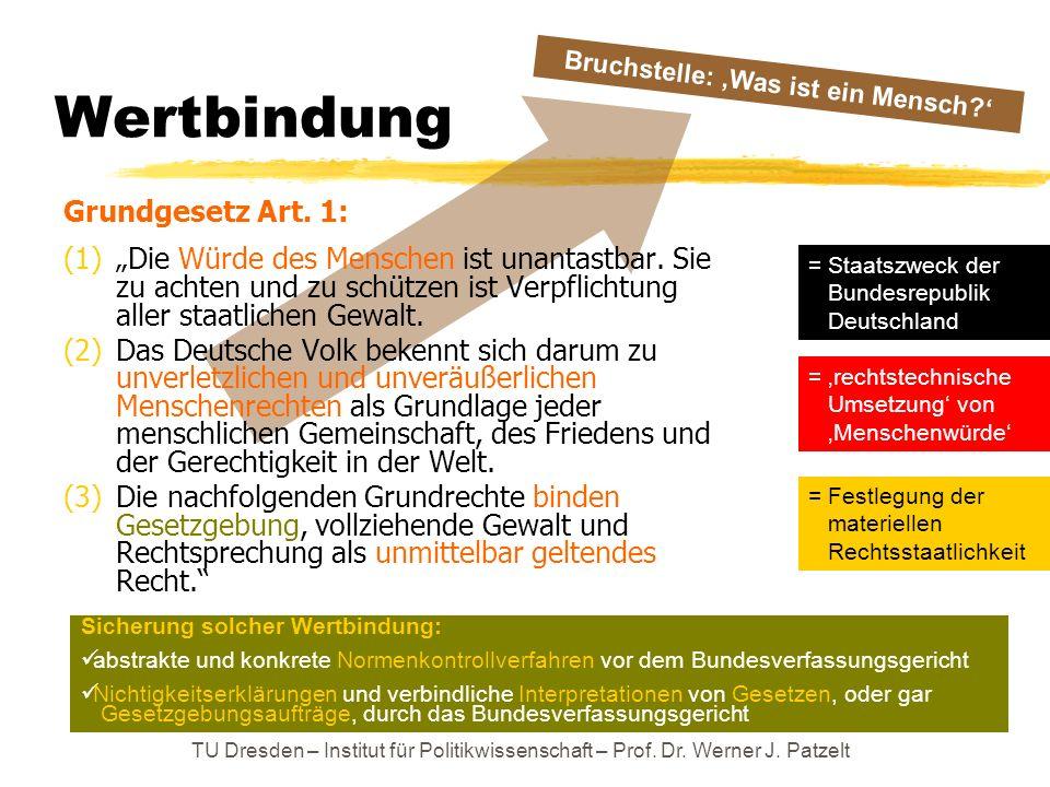 TU Dresden – Institut für Politikwissenschaft – Prof. Dr. Werner J. Patzelt Wertbindung Grundgesetz Art. 1: (1)Die Würde des Menschen ist unantastbar.