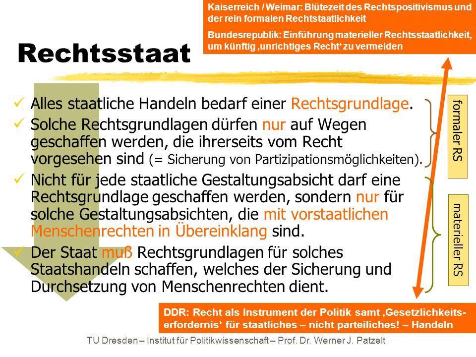 TU Dresden – Institut für Politikwissenschaft – Prof. Dr. Werner J. Patzelt formaler RS Rechtsstaat Alles staatliche Handeln bedarf einer Rechtsgrundl