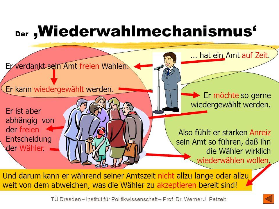TU Dresden – Institut für Politikwissenschaft – Prof. Dr. Werner J. Patzelt Der Wiederwahlmechanismus Er verdankt sein Amt freien Wahlen. Er möchte so