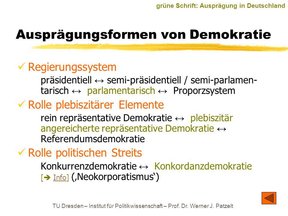TU Dresden – Institut für Politikwissenschaft – Prof. Dr. Werner J. Patzelt Ausprägungsformen von Demokratie Regierungssystem präsidentiell semi-präsi