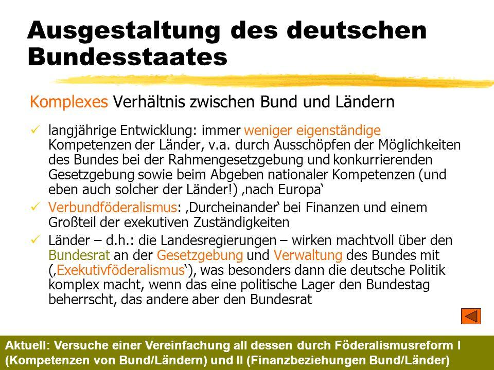 TU Dresden – Institut für Politikwissenschaft – Prof. Dr. Werner J. Patzelt Ausgestaltung des deutschen Bundesstaates Komplexes Verhältnis zwischen Bu