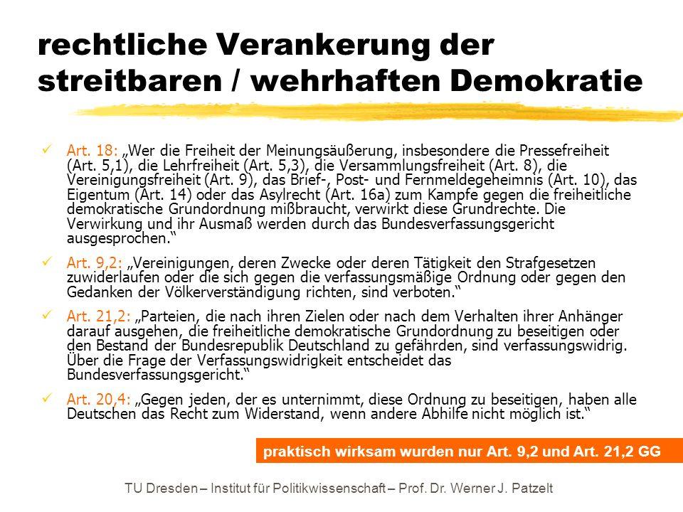 TU Dresden – Institut für Politikwissenschaft – Prof. Dr. Werner J. Patzelt rechtliche Verankerung der streitbaren / wehrhaften Demokratie Art. 18: We