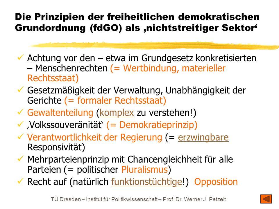 TU Dresden – Institut für Politikwissenschaft – Prof. Dr. Werner J. Patzelt Die Prinzipien der freiheitlichen demokratischen Grundordnung (fdGO) als n