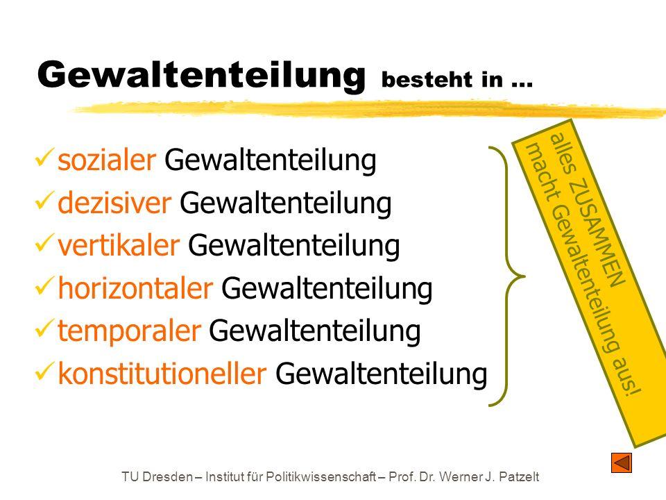 TU Dresden – Institut für Politikwissenschaft – Prof. Dr. Werner J. Patzelt Gewaltenteilung besteht in... sozialer Gewaltenteilung dezisiver Gewaltent