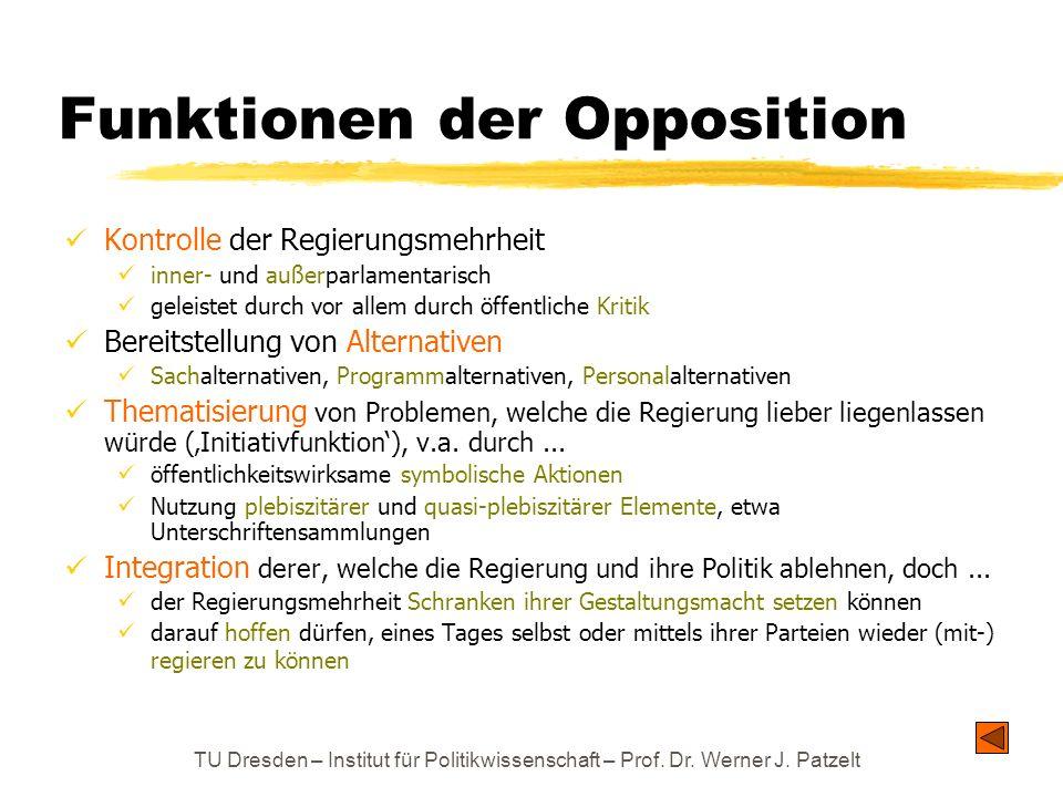 TU Dresden – Institut für Politikwissenschaft – Prof. Dr. Werner J. Patzelt Funktionen der Opposition Kontrolle der Regierungsmehrheit inner- und auße