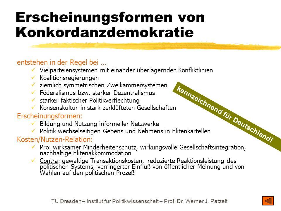 TU Dresden – Institut für Politikwissenschaft – Prof. Dr. Werner J. Patzelt Erscheinungsformen von Konkordanzdemokratie entstehen in der Regel bei … V