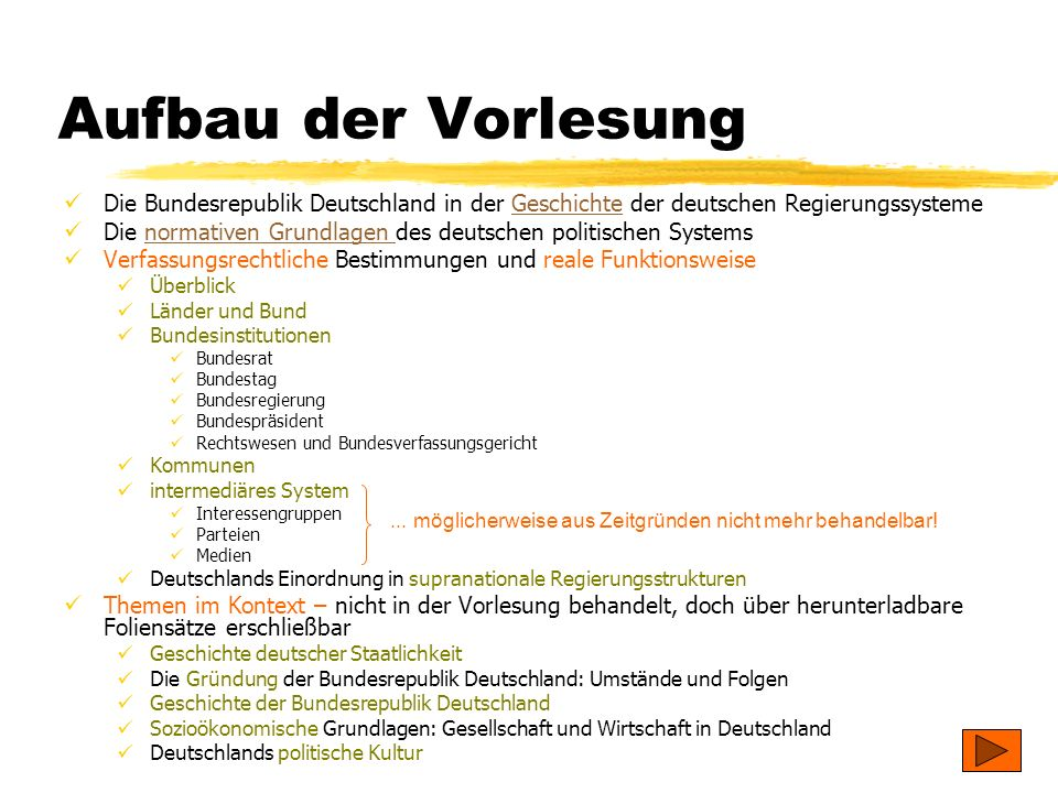 TU Dresden – Institut für Politikwissenschaft – Prof. Dr. Werner J. Patzelt Aufbau der Vorlesung Die Bundesrepublik Deutschland in der Geschichte der