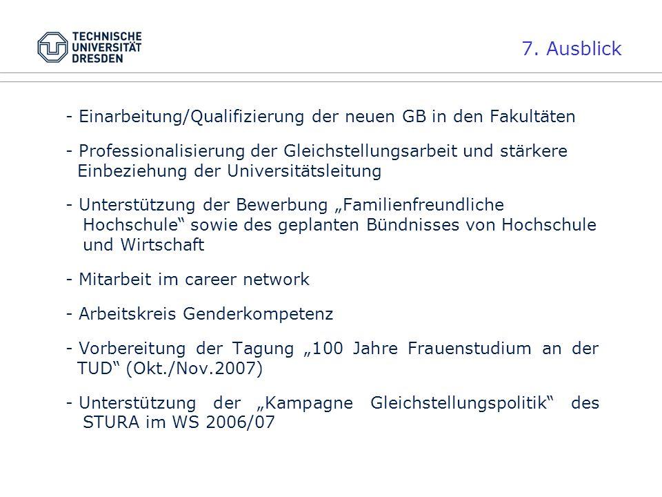 7. Ausblick - Einarbeitung/Qualifizierung der neuen GB in den Fakultäten - Professionalisierung der Gleichstellungsarbeit und stärkere Einbeziehung de