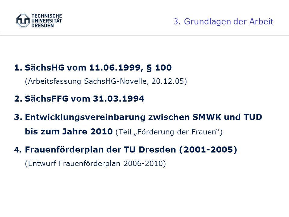 1.SächsHG vom 11.06.1999, § 100 (Arbeitsfassung SächsHG-Novelle, 20.12.05) 2.SächsFFG vom 31.03.1994 3.Entwicklungsvereinbarung zwischen SMWK und TUD bis zum Jahre 2010 (Teil Förderung der Frauen) 4.