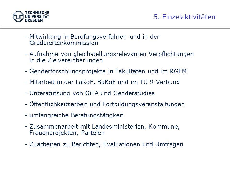 5. Einzelaktivitäten -Mitwirkung in Berufungsverfahren und in der Graduiertenkommission -Aufnahme von gleichstellungsrelevanten Verpflichtungen in die