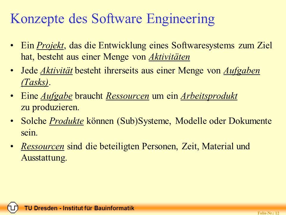 TU Dresden - Institut für Bauinformatik Folie-Nr.: 12 Konzepte des Software Engineering Ein Projekt, das die Entwicklung eines Softwaresystems zum Zie