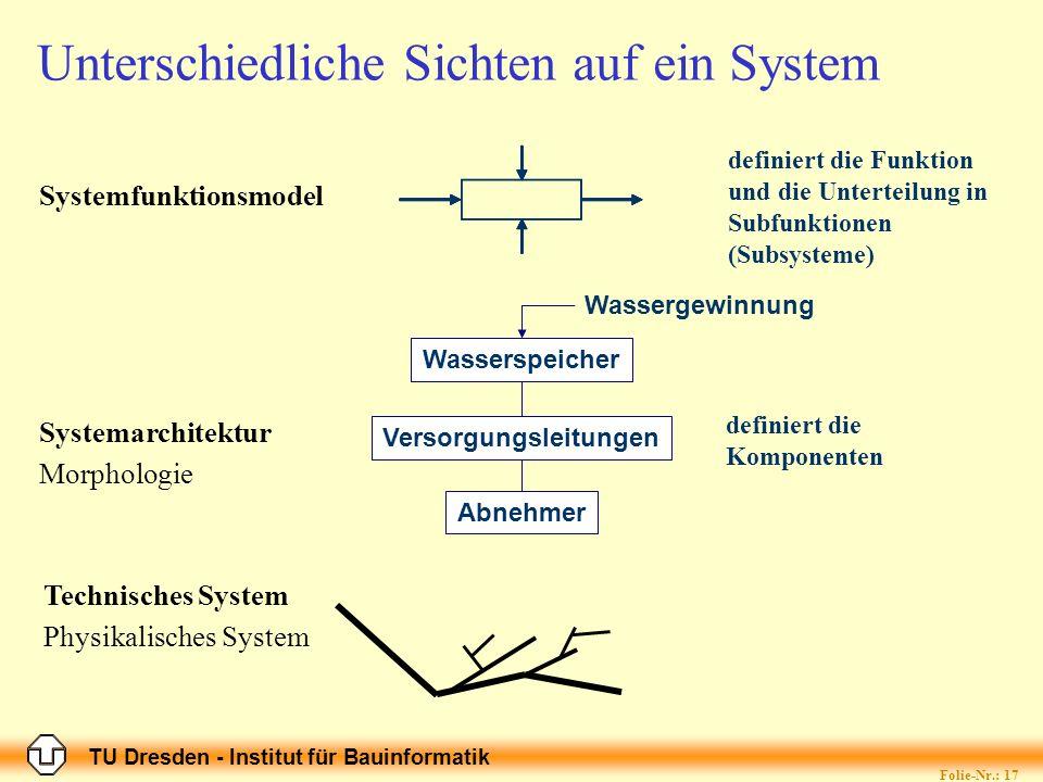 TU Dresden - Institut für Bauinformatik Folie-Nr.: 17 Unterschiedliche Sichten auf ein System Systemfunktionsmodel Systemarchitektur Morphologie Techn