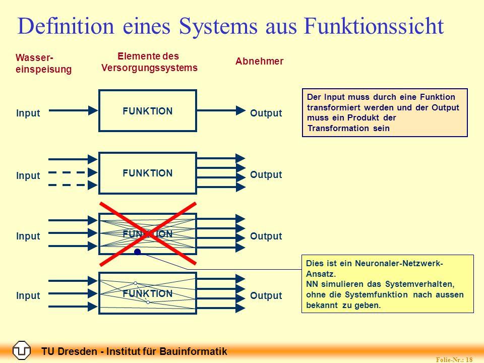 TU Dresden - Institut für Bauinformatik Folie-Nr.: 18 Definition eines Systems aus Funktionssicht FUNKTION InputOutput FUNKTION Input Output FUNKTION