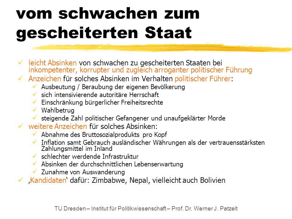 TU Dresden – Institut für Politikwissenschaft – Prof. Dr. Werner J. Patzelt vom schwachen zum gescheiterten Staat leicht Absinken von schwachen zu ges