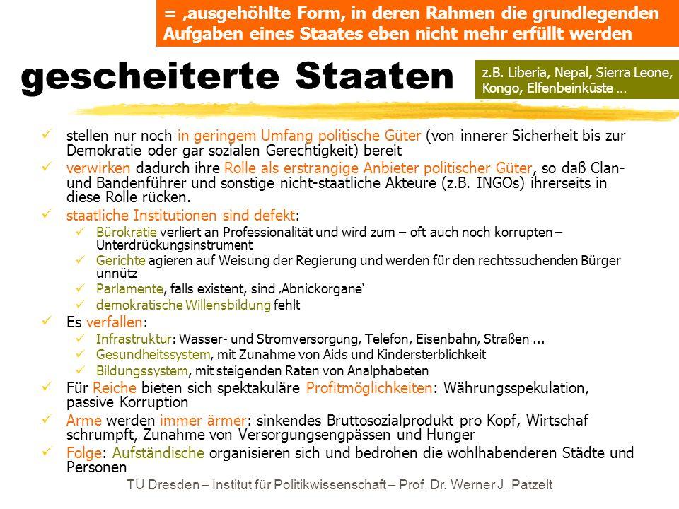 TU Dresden – Institut für Politikwissenschaft – Prof. Dr. Werner J. Patzelt gescheiterte Staaten stellen nur noch in geringem Umfang politische Güter