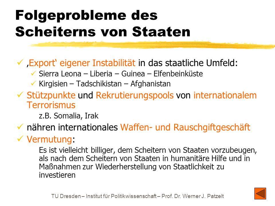 TU Dresden – Institut für Politikwissenschaft – Prof. Dr. Werner J. Patzelt Folgeprobleme des Scheiterns von Staaten Export eigener Instabilität in da